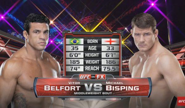 Vitor Belfort vs Michael Bisping