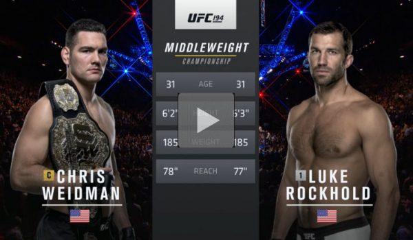 Luke Rockhold vs Chris Weidman Full Fight Video