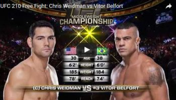 Chris Weidman vs Vitor Belfort Full Fight Video
