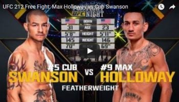 Max Holloway vs Cub Swanson Full Fight Video